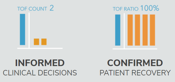 Website Banner 3 stats patient recovery